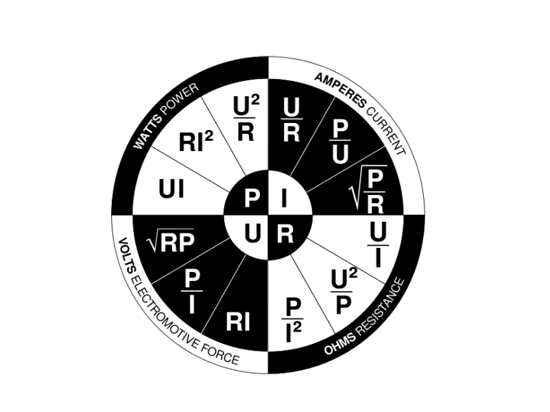 cercle loi d'ohm