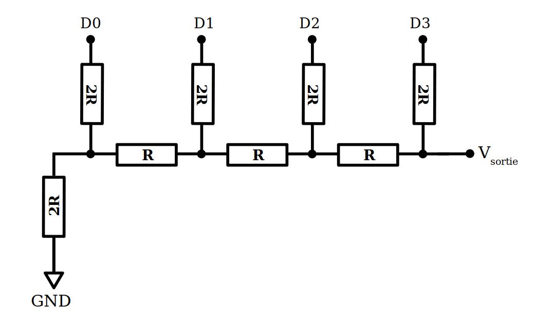 Réseau de résistances R-2R